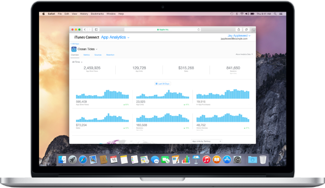 Доступ ксервису аналитики App Analytics открыт для всех разработчиков