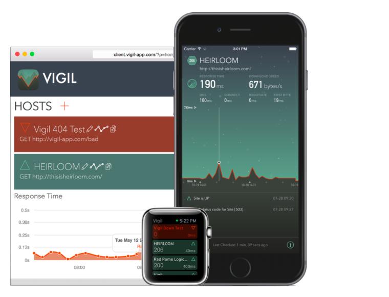 Следим за состоянием сайта на iPhone, iPad и Apple Watch