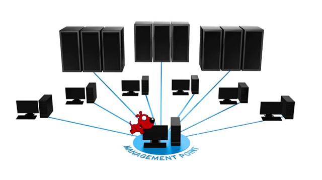 Обзор приложения Server Mobile Admin на iPhone и iPad