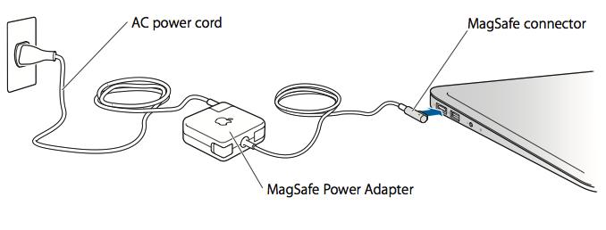 Включение звукового сопровождения на Mac OS X при подсоединении к MacBook зарядного устройства