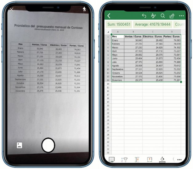 НаiPhone теперь можно сфотографировать таблицу иона появится вExcel