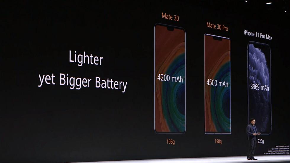 Huawei Mate 30 и Huawei Mate 30 Pro