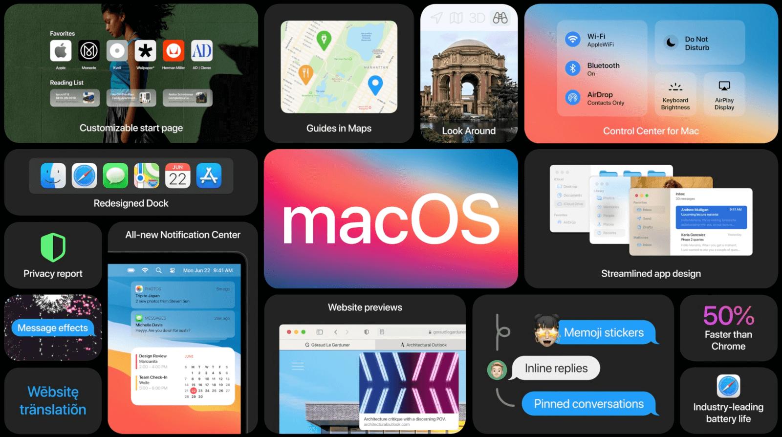 Как просмотреть всю историю обновления системы на macOS?