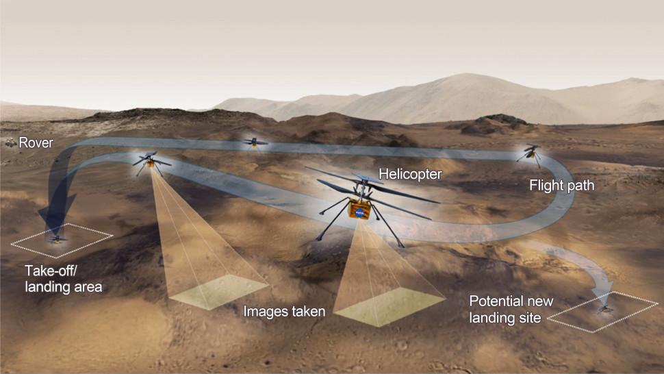 Исторический момент: вертолет НАСА официально приземлился на Марсе